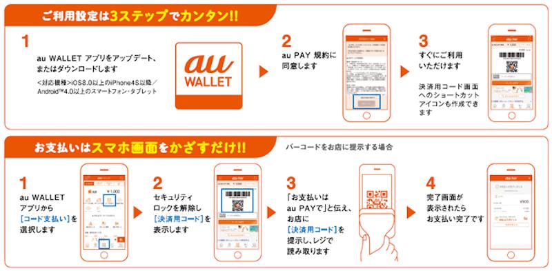 Au pay mobile payment service 3