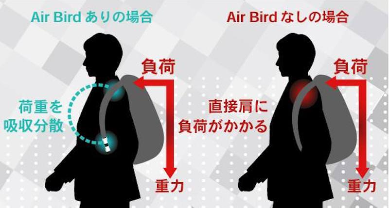 Air Bird Backpack suspension system 2