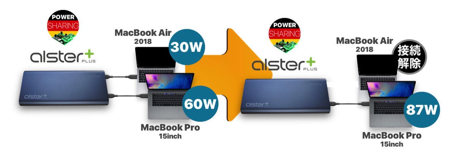 AlsterPlus-Mobile-Battery-5.jpg