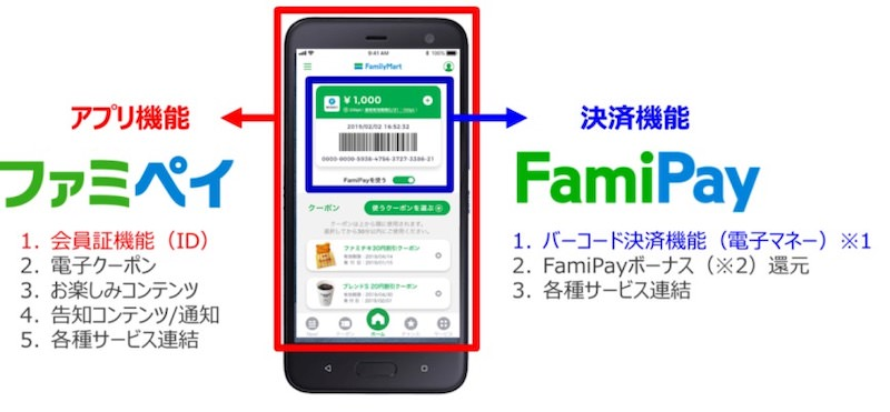 FamiPay Release
