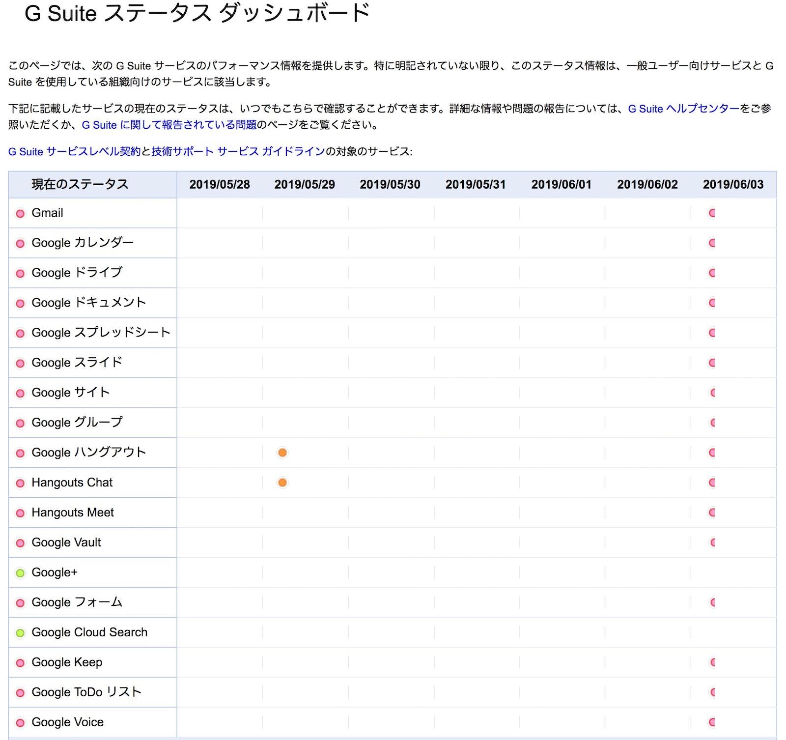 Google Suite Status 201906030655 1