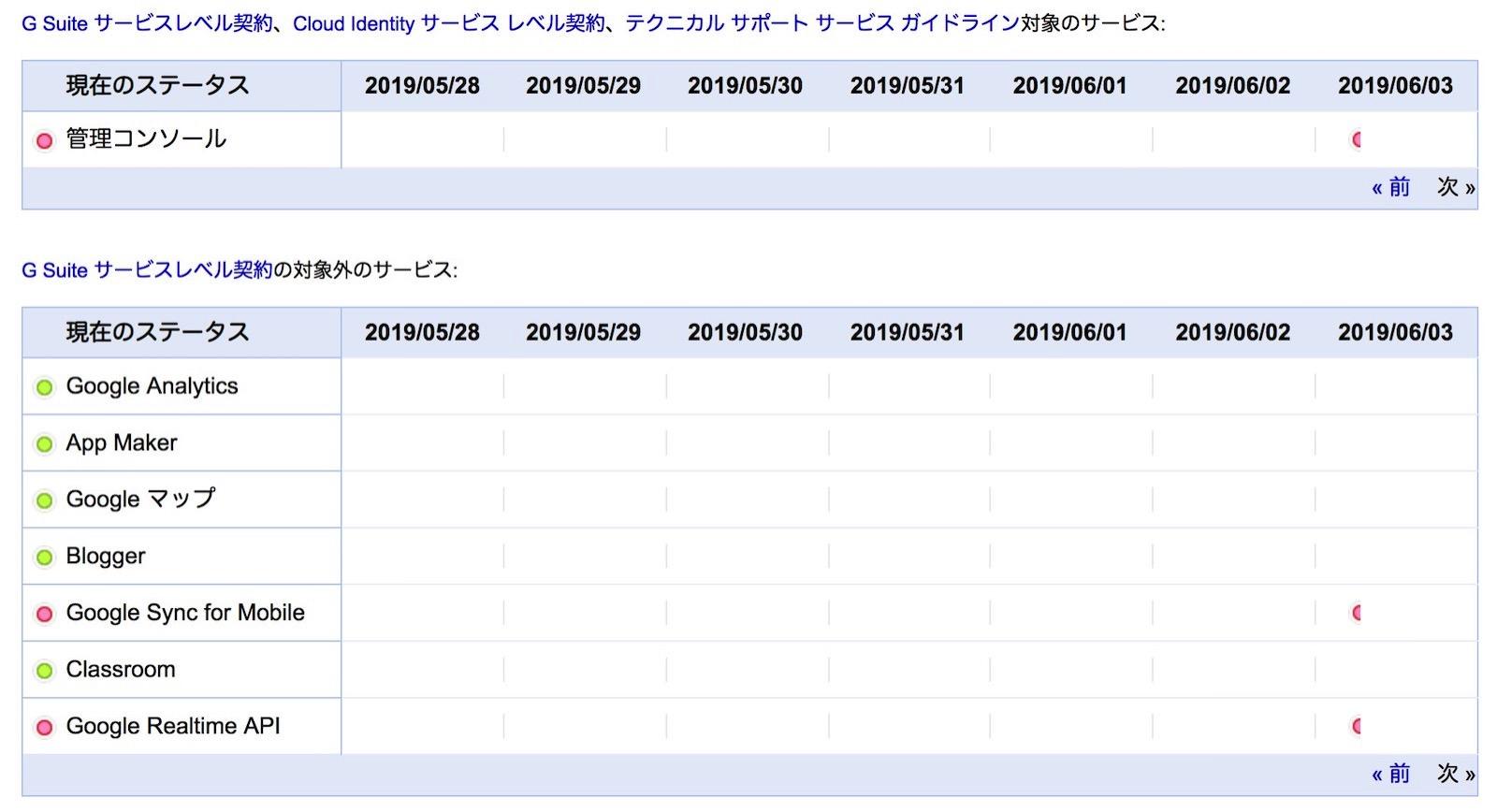 Google-Suite-Status-201906030655-2.jpg