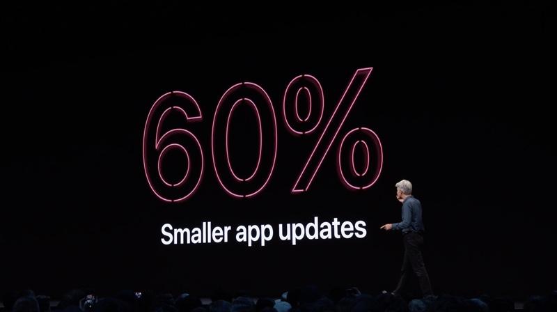 WWDC 2019 On Stage 935