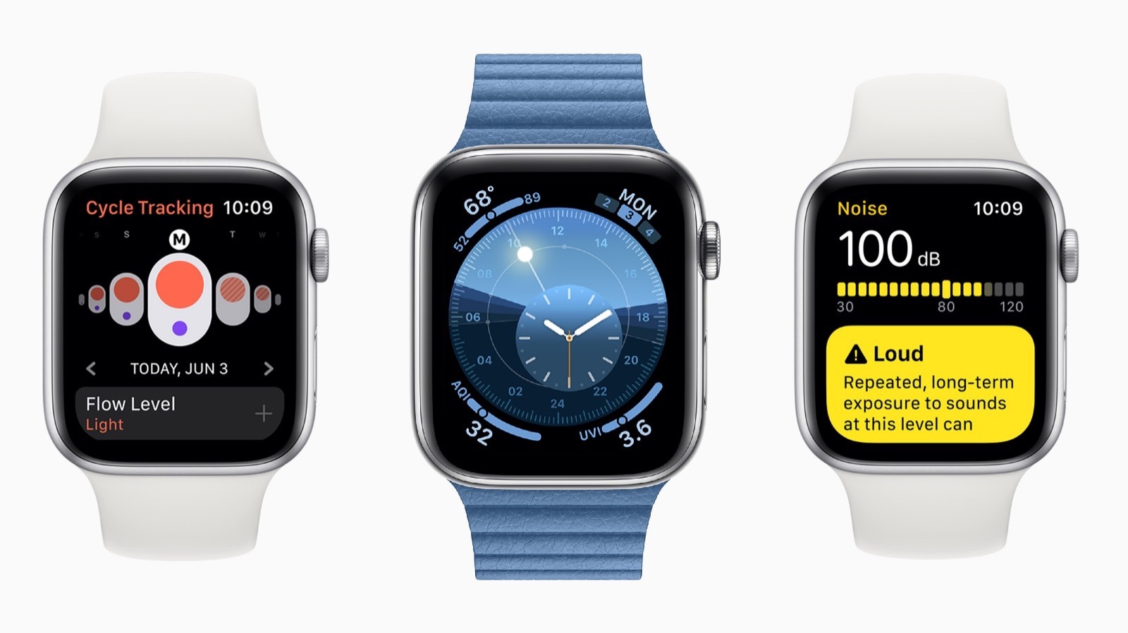 WatchOS6 key features