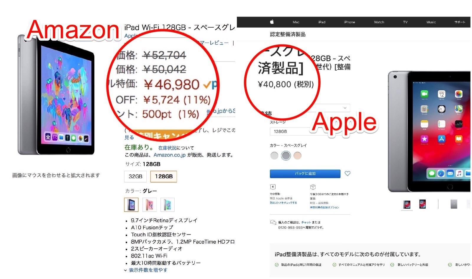 Price Comparison Amazon Apple 2