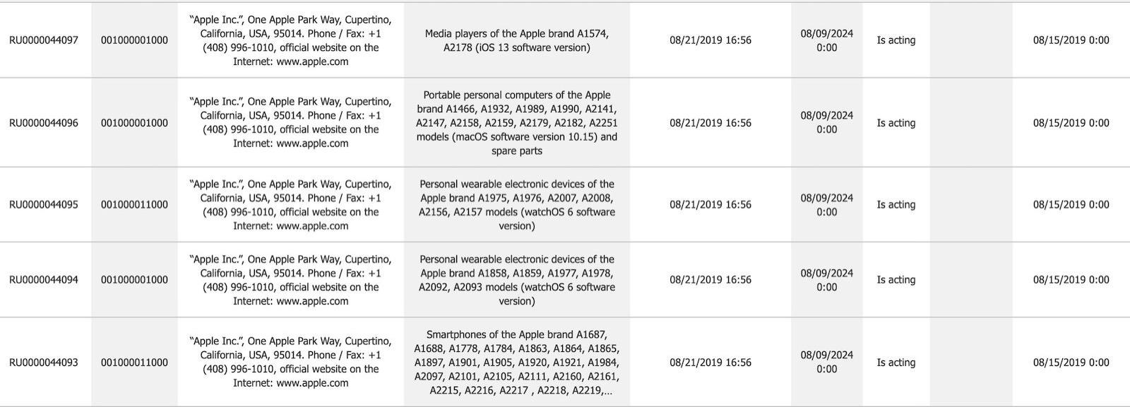 ECC-Filing-macs-iphones-applewatchs-ipods.jpg