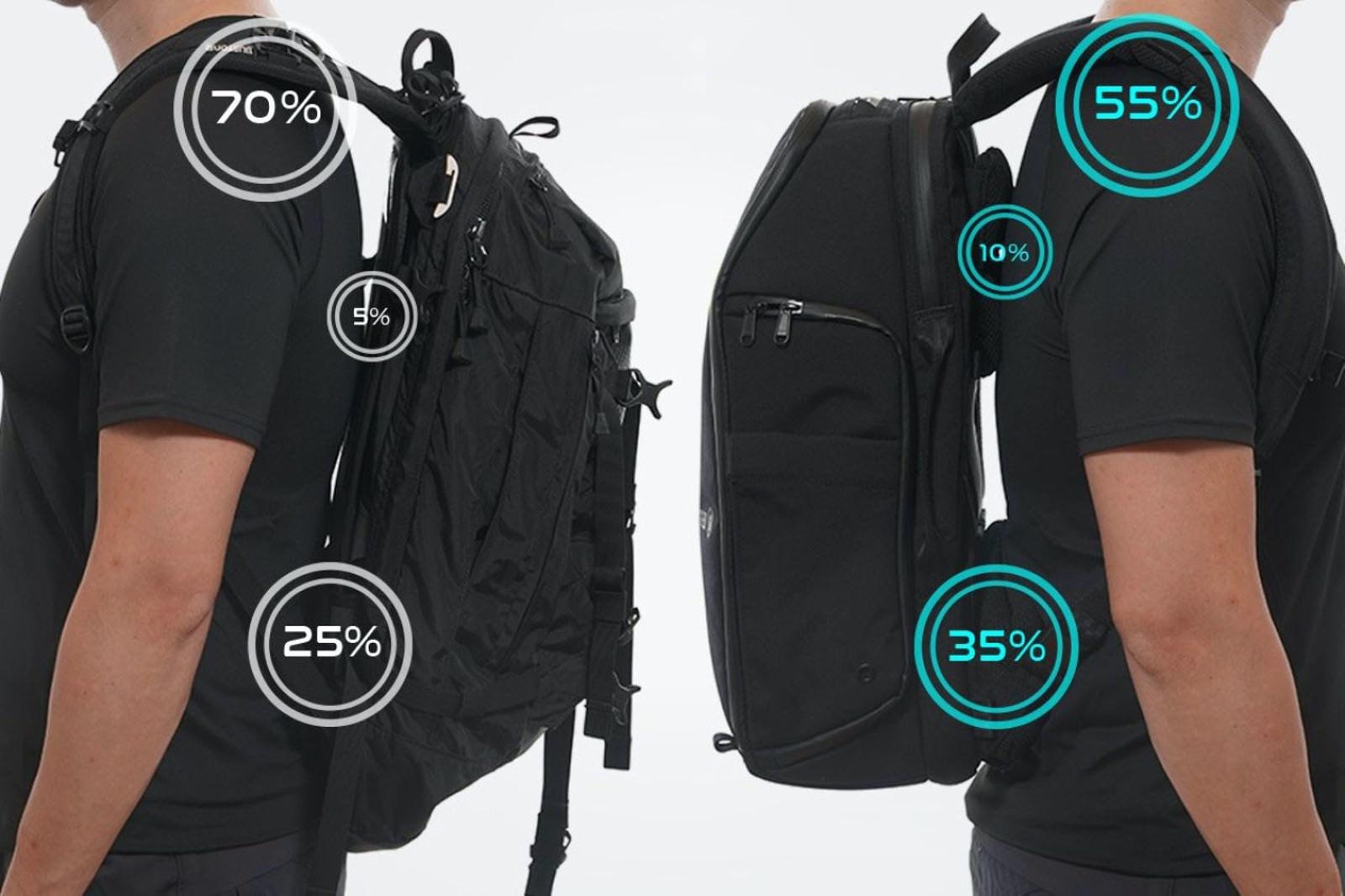 RE G Comfortpack on Kibidango 11