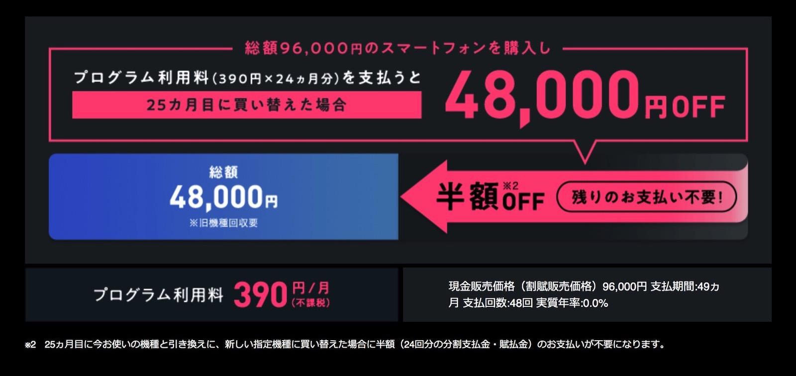 Hangaku saupport softbank 2