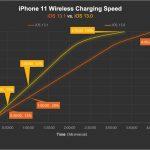 iPhone-11-wireless-charging-speed-iOS.jpg