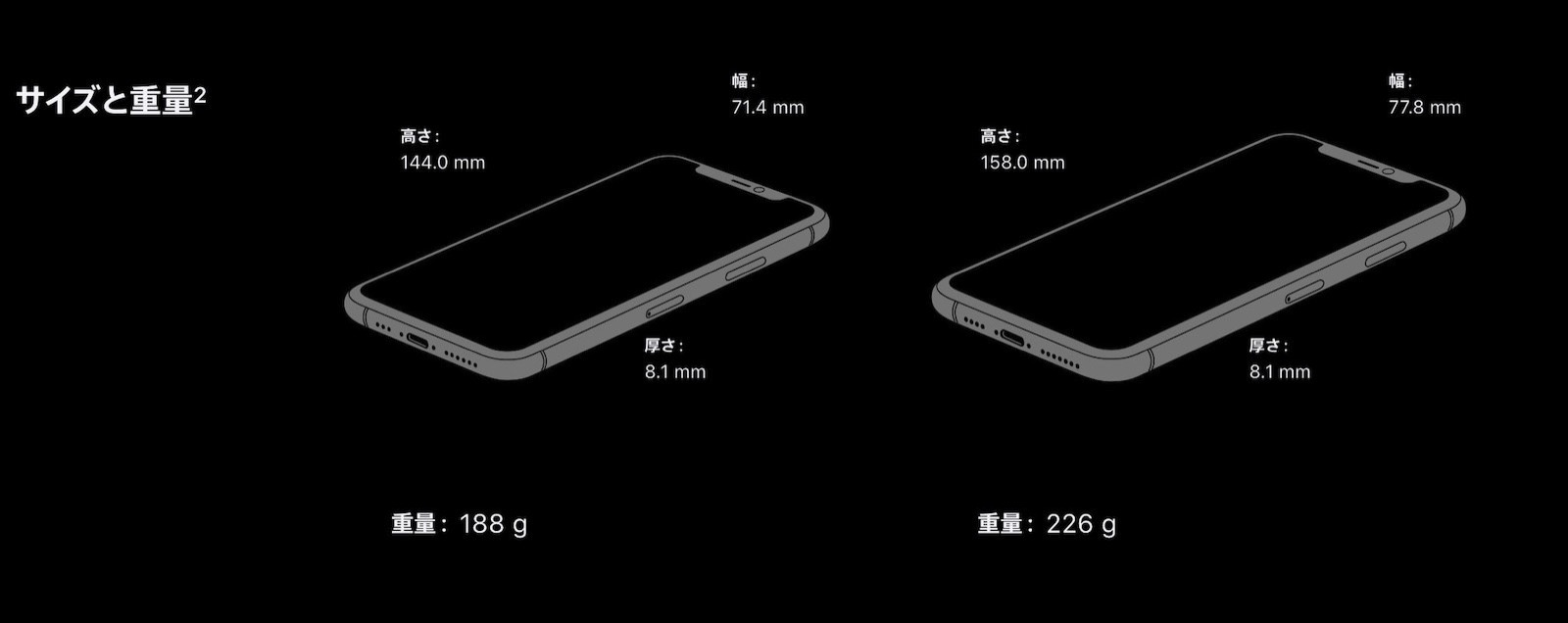 Iphone 11 pro max weight