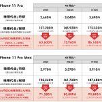 softbank-pricing.jpg