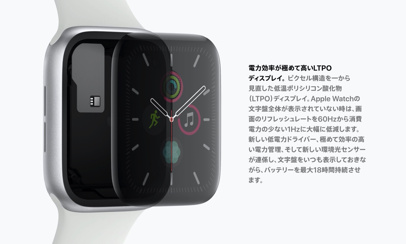 LTPO-Display-Technology.jpg