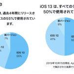 iOS13-Share.jpg