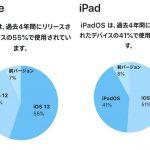 ios13-and-ipados13-share.jpg