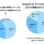 ipadOS13-Share.jpg