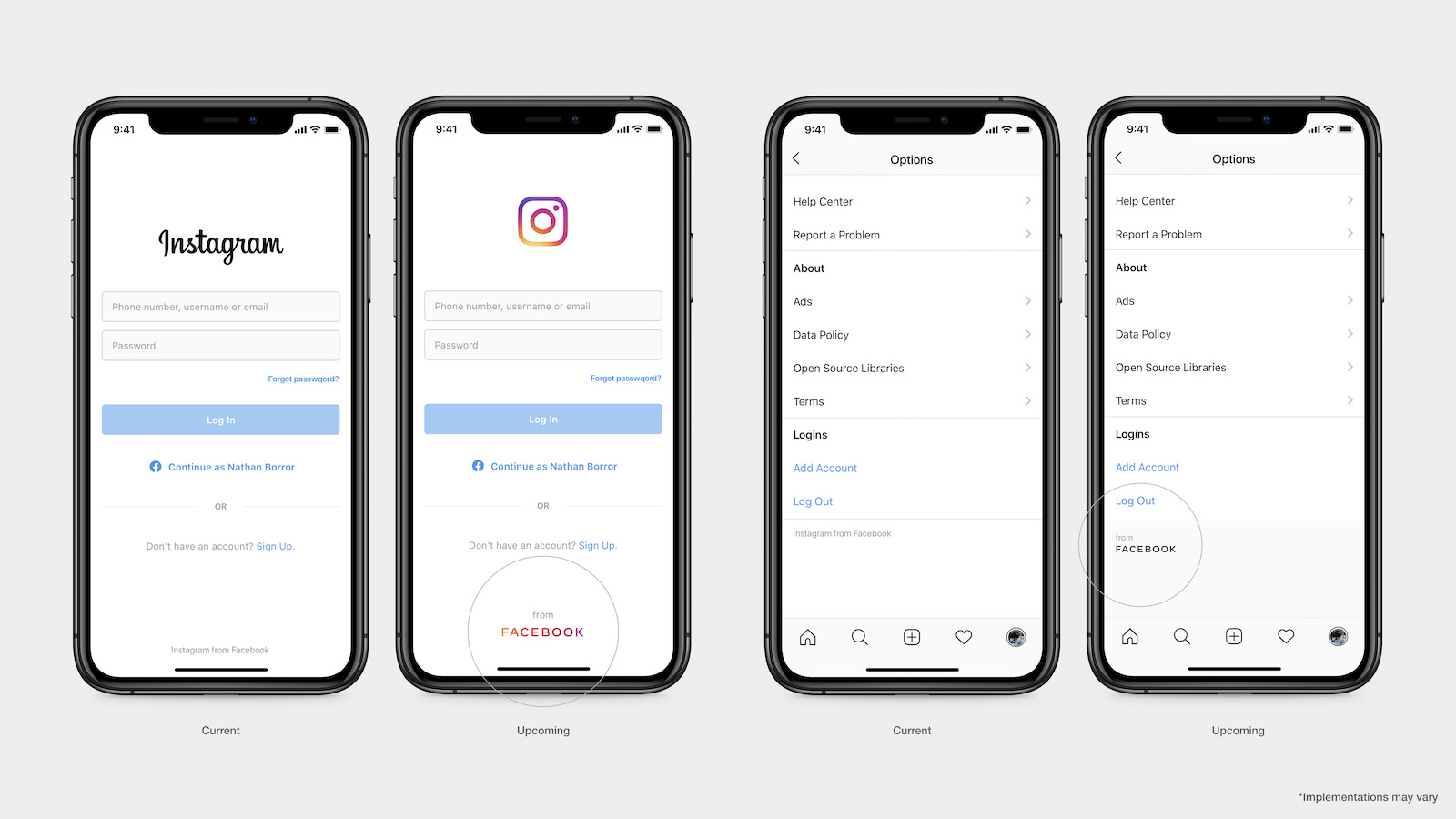 IG Product Screen