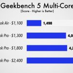 Geekbench-score-comparison.jpg
