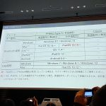 Happy-Hacking-Keyboard-New-Model-Presentation-11.jpeg