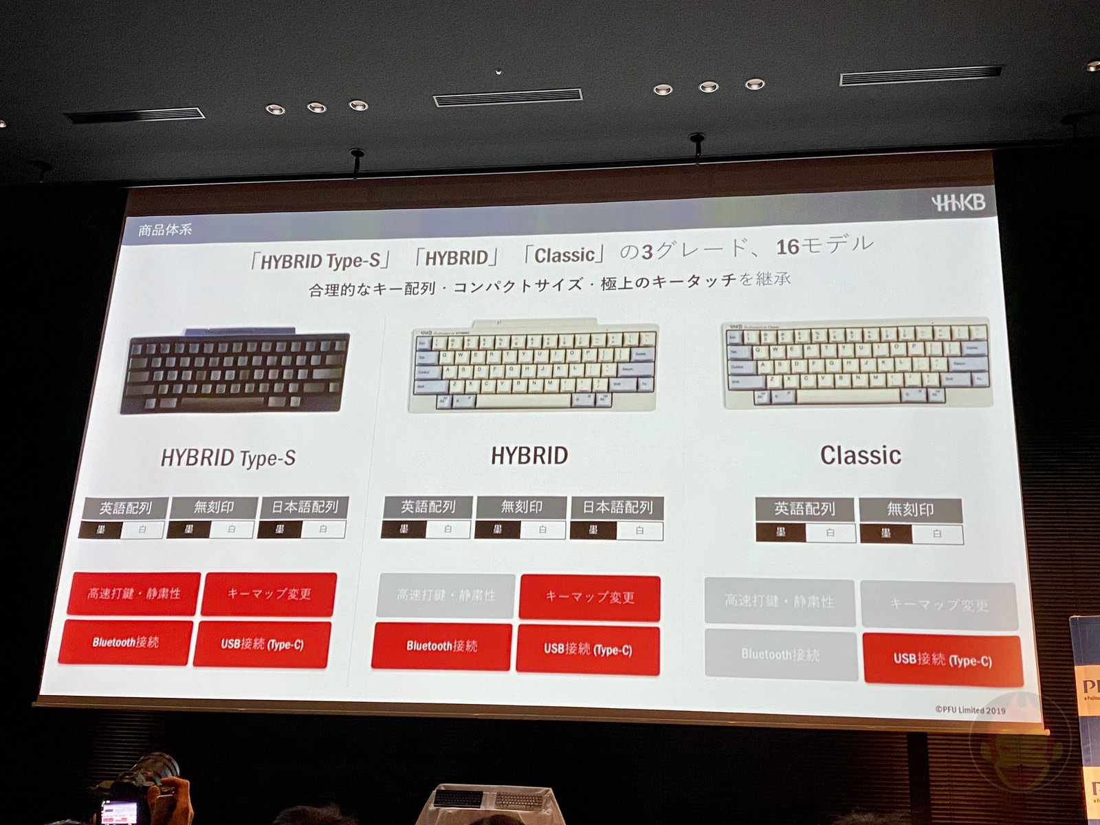 Happy Hacking Keyboard New Model Presentation 12