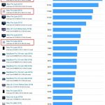 Mac-Pro-Geekbench-Results-1.jpg