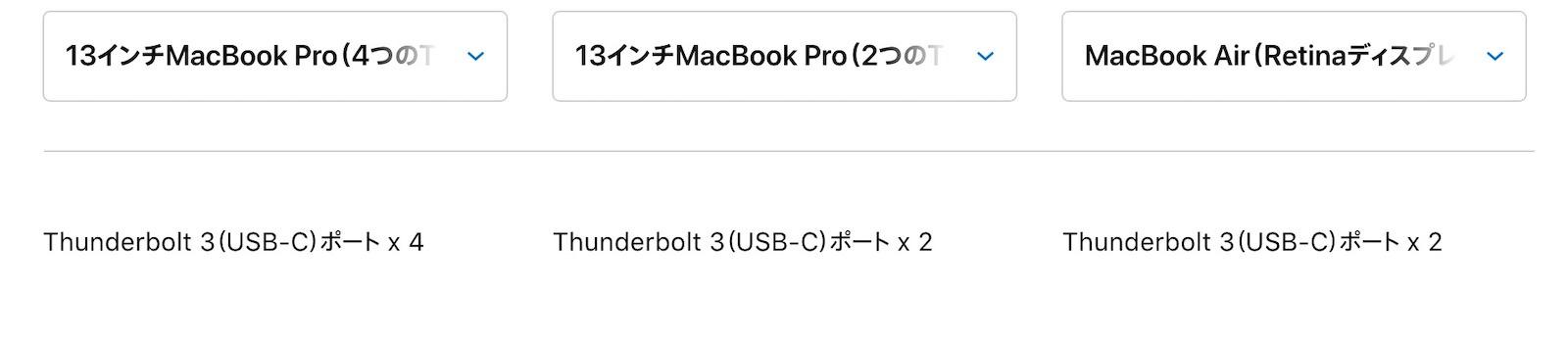 MacBook-series-ports.jpg