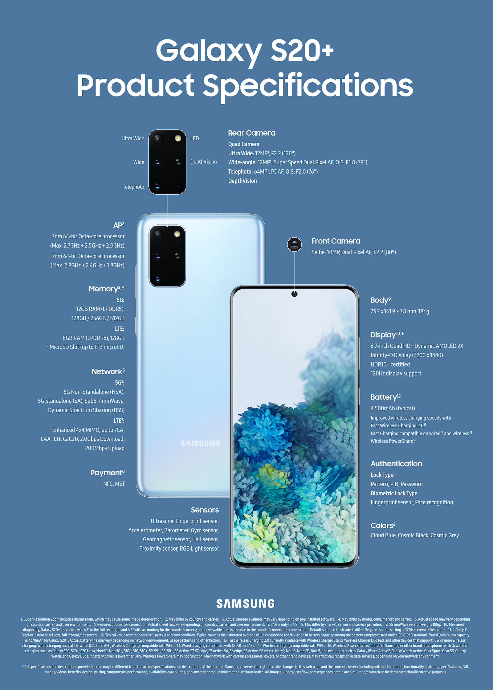 Infographic_Galaxy-S20-Plus-Product-Specifications_F.jpg