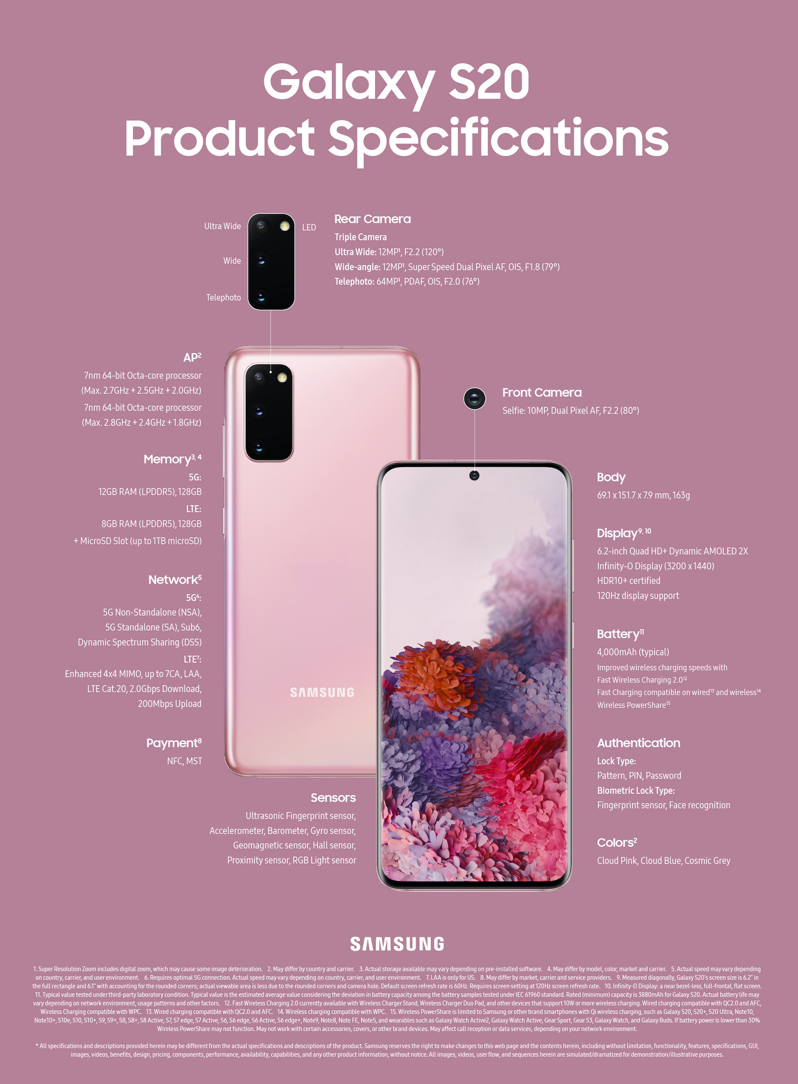 Infographic_Galaxy-S20-Product-Specifications_F.jpg