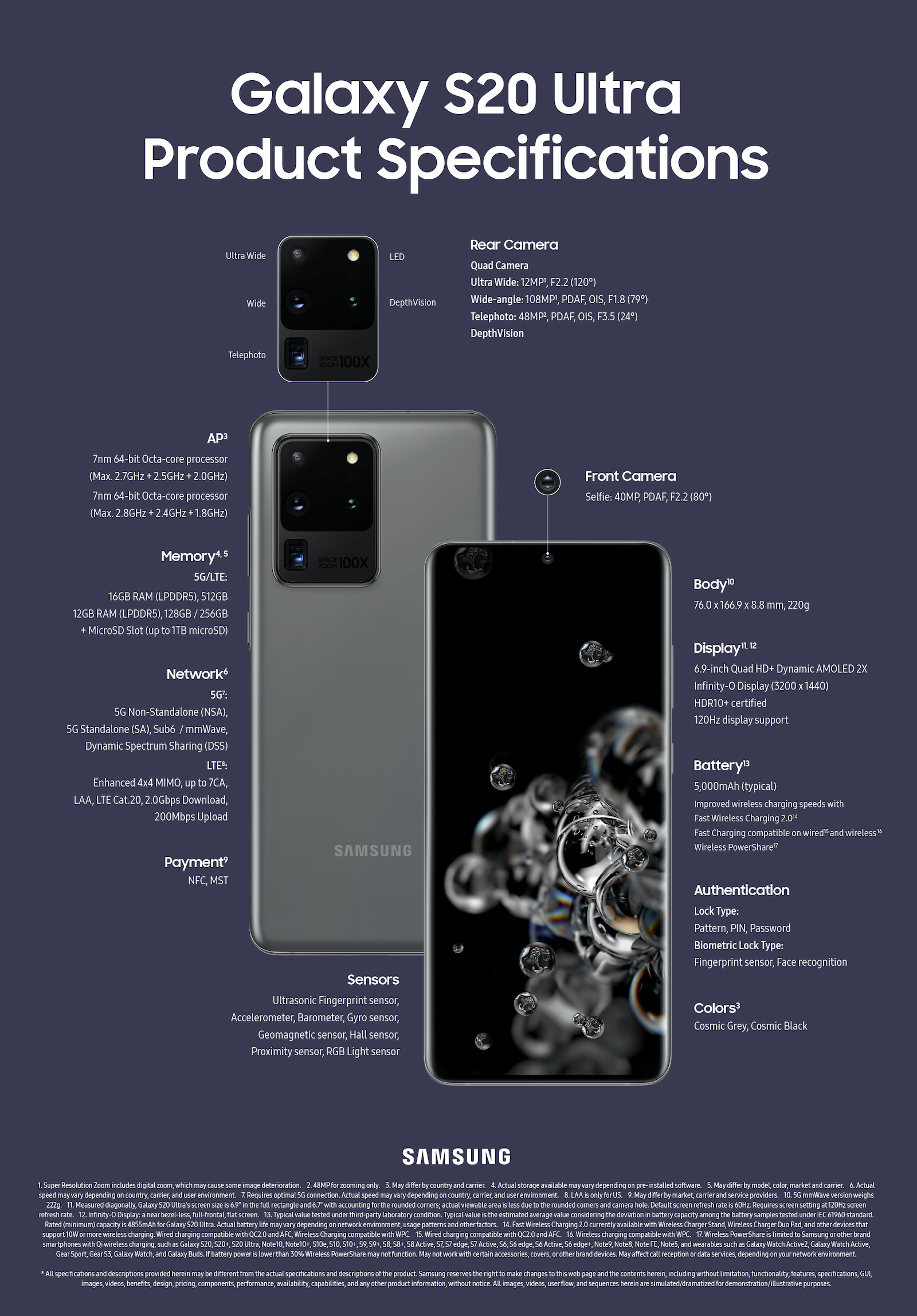 Infographic_Galaxy-S20-Ultra-Product-Specifications_F.jpg