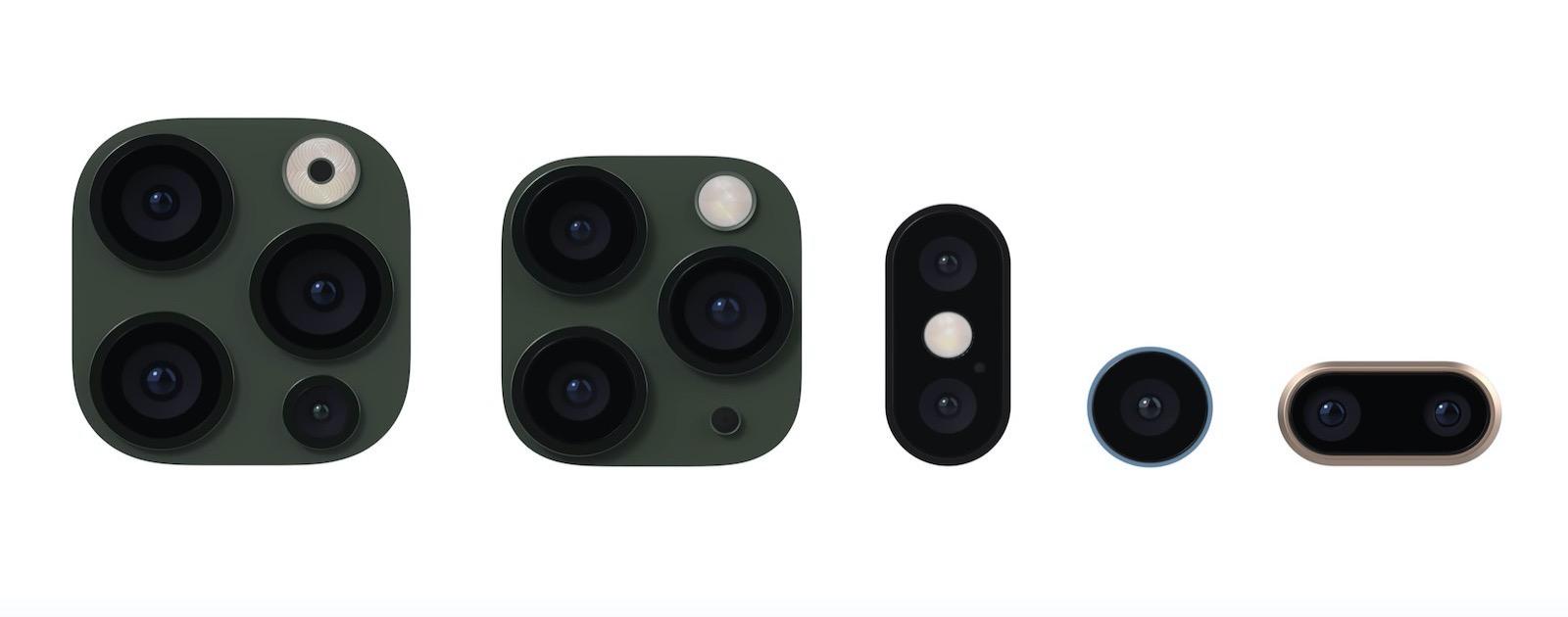 iphone-12-lens-size-bigger.jpg