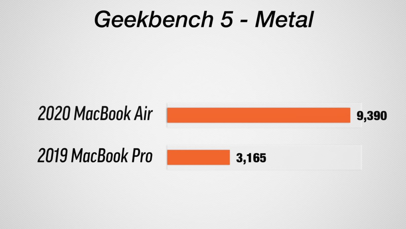Macbook air pro metal comparison