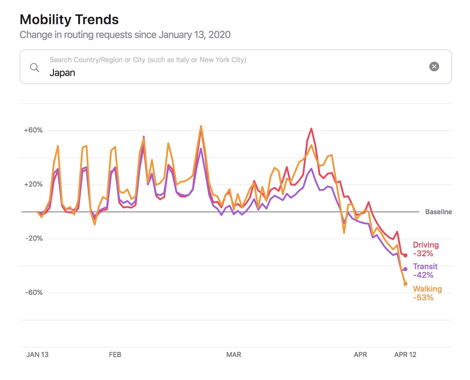 covid19-mobility-trend-report-japan-april14.jpg