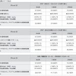 docomo-iphonese-2nd-gen-pricing.jpg