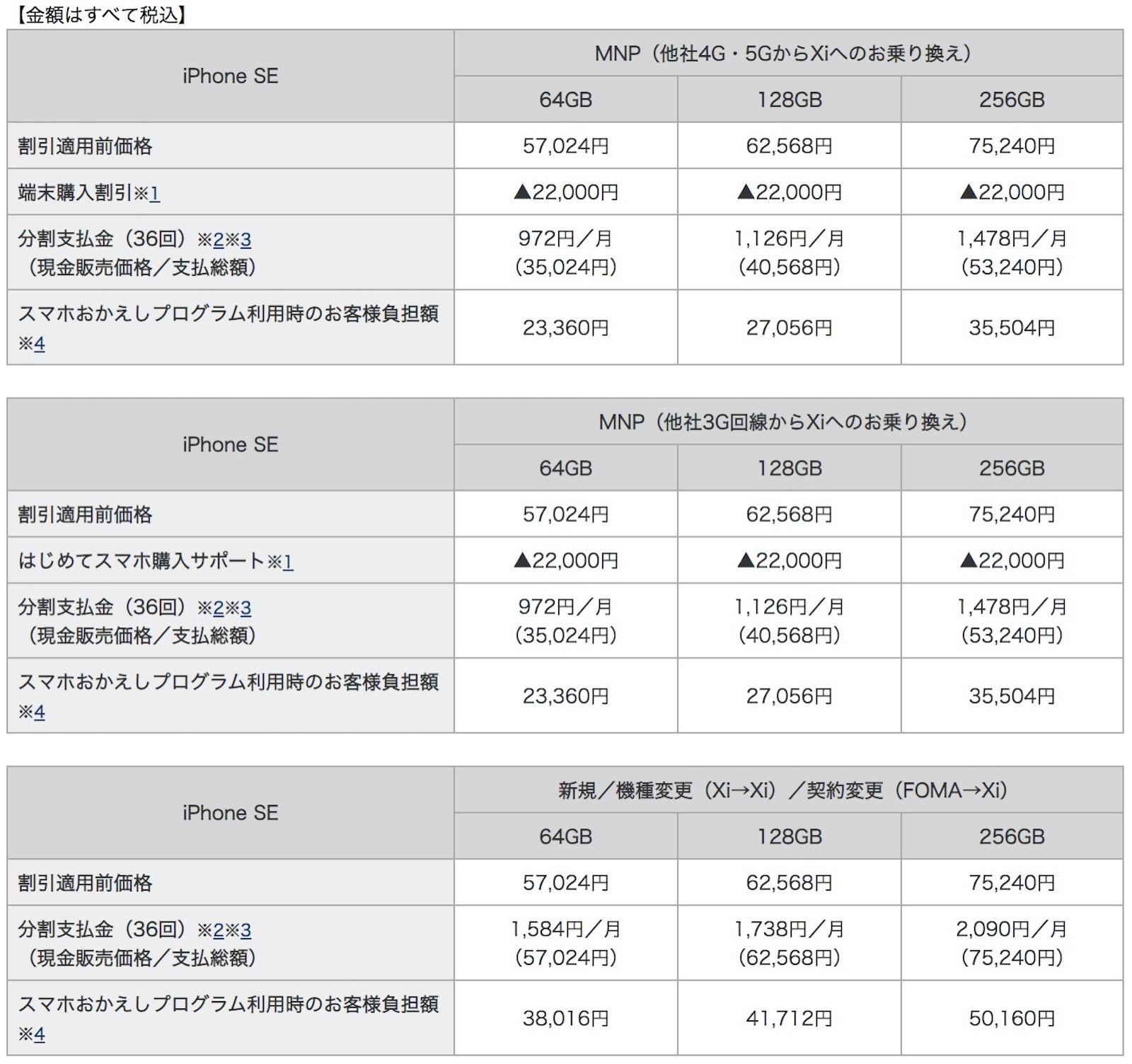 Docomo iphonese 2nd gen pricing