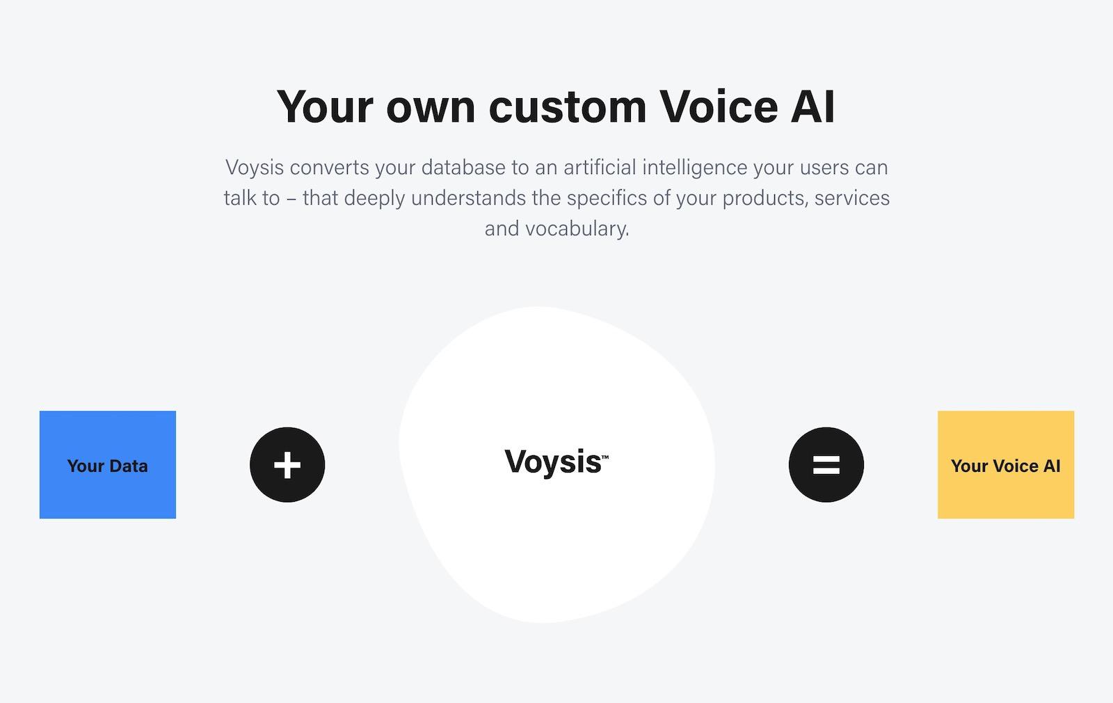 Voysis custom voice ai