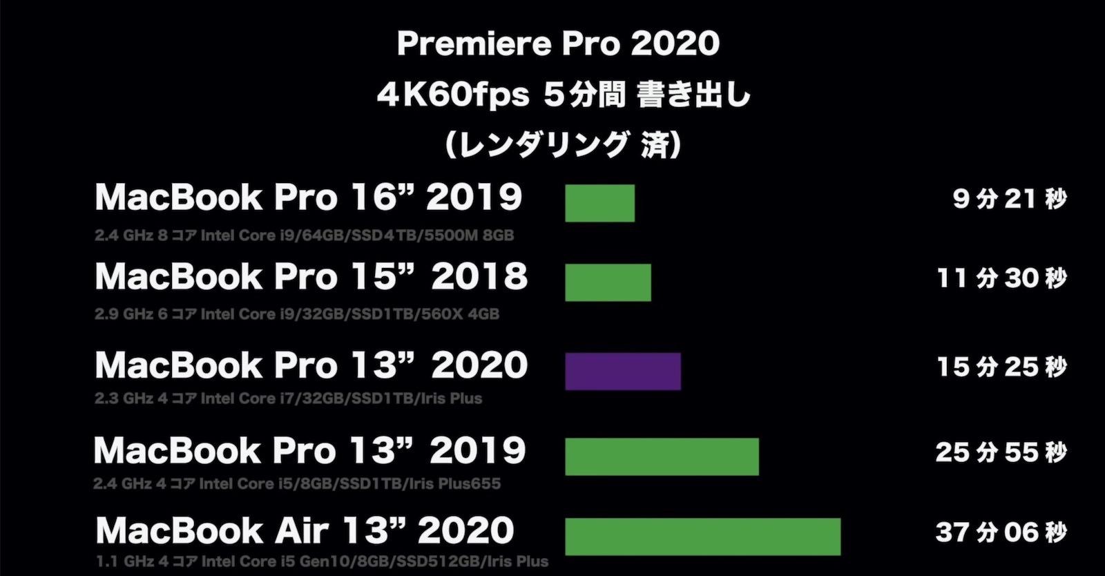 Apple daisuki 2