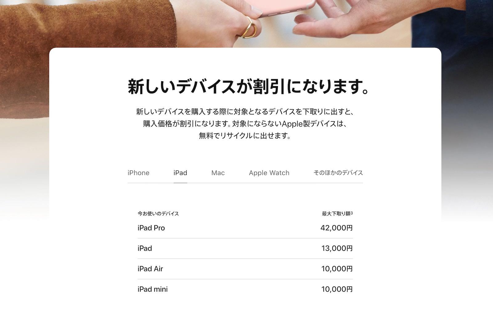 Ipad tradein pricing change
