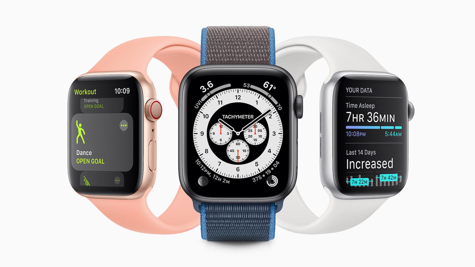 Apple watch watchos7 06222020