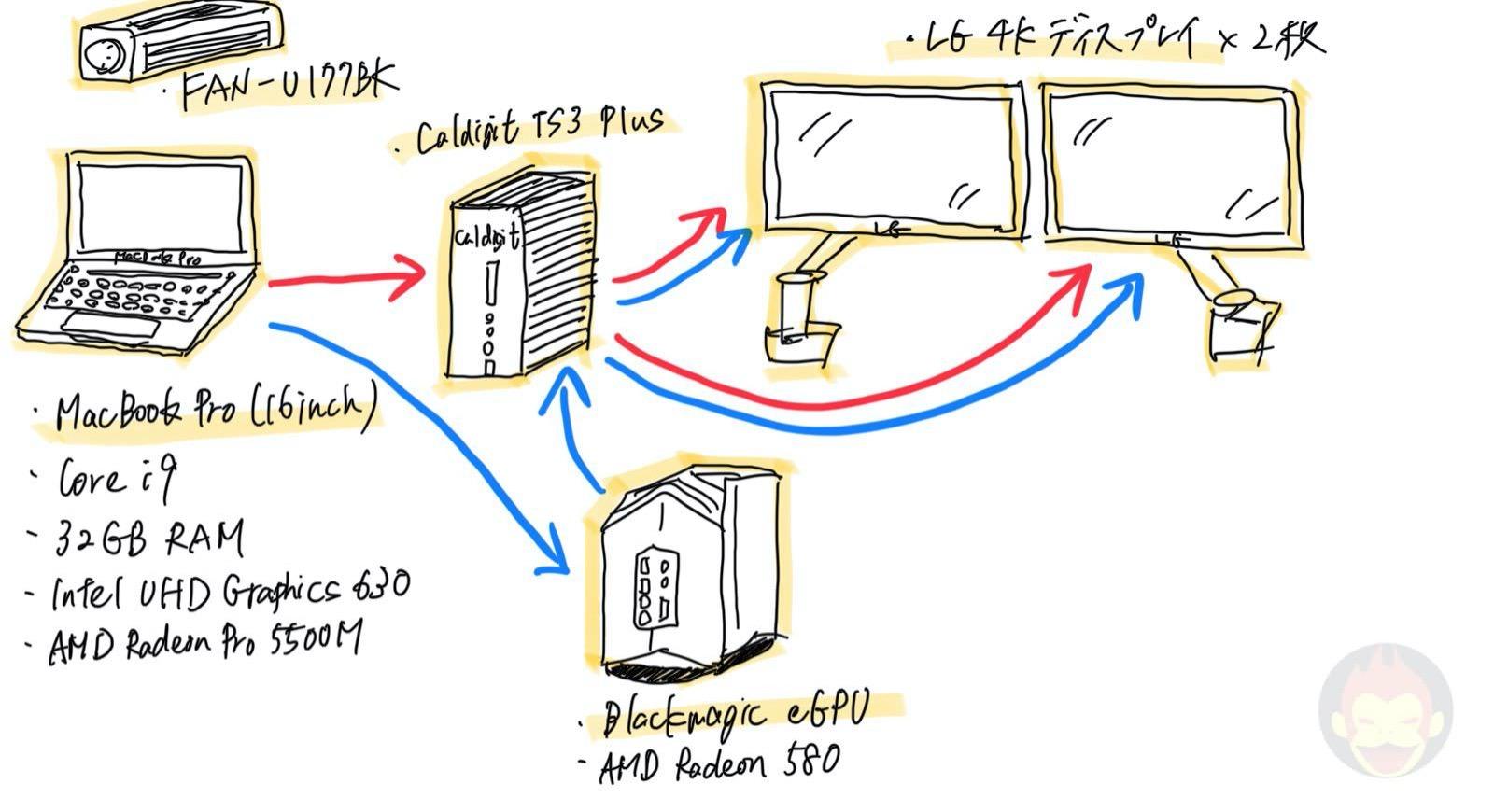 How My MacBookPro Is Set picture