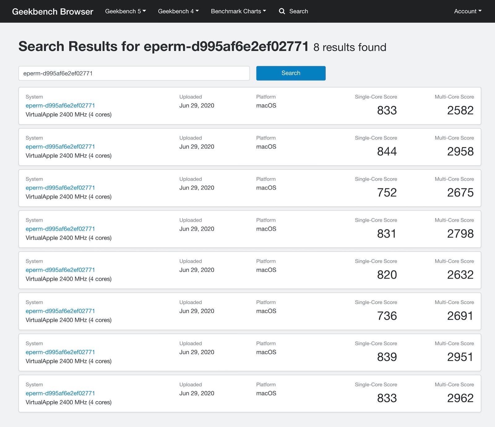 Geekbench scores for arm based macmini