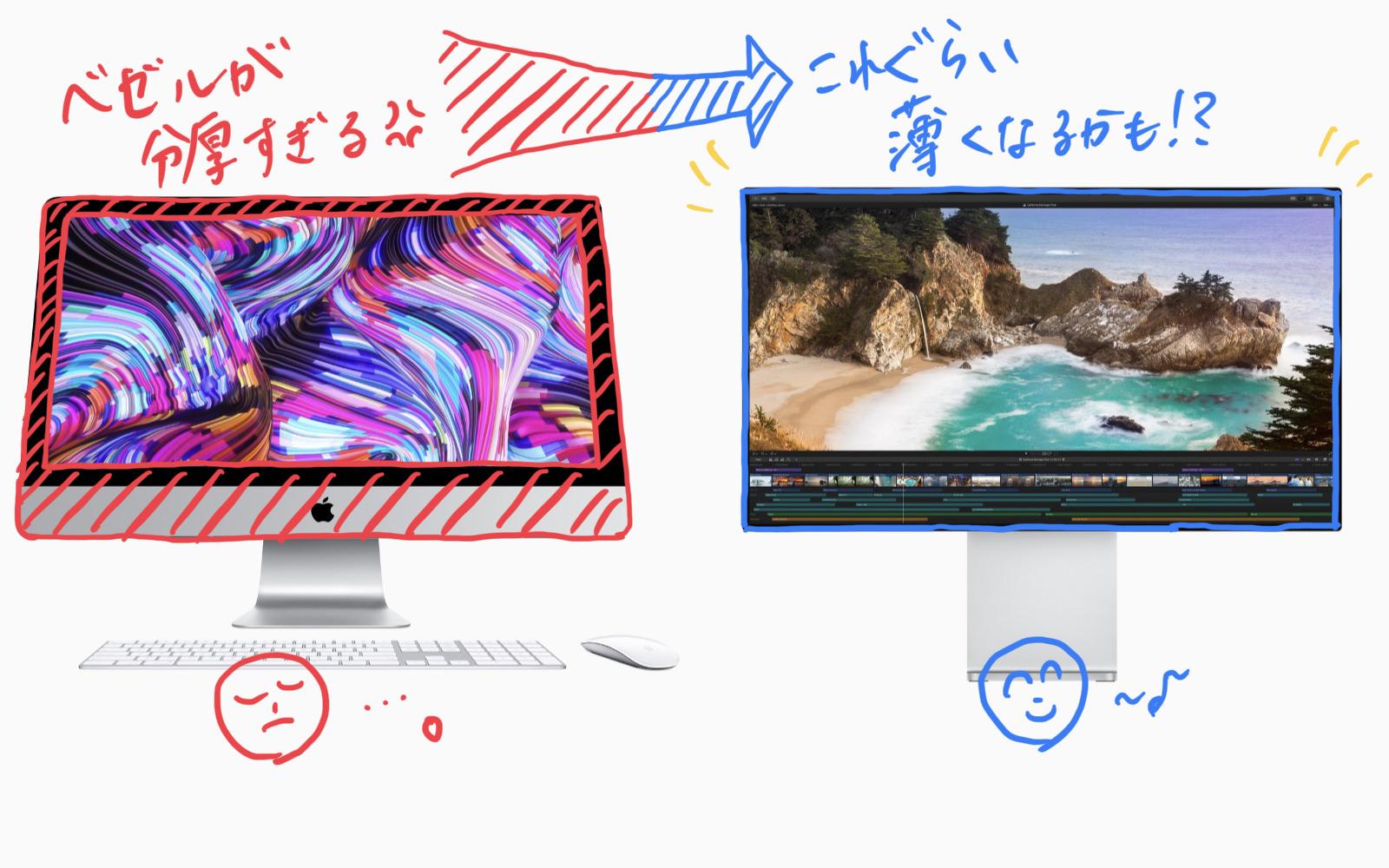 Pro Display XDR like design iMac image