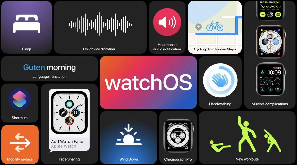 watchOS 7 features WWDC20