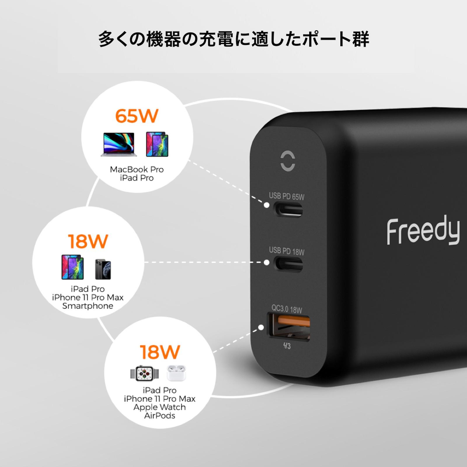 Freedy 65W Charger GaN 04
