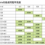 LilNob-Share-GaN-65W-charger-3.jpg