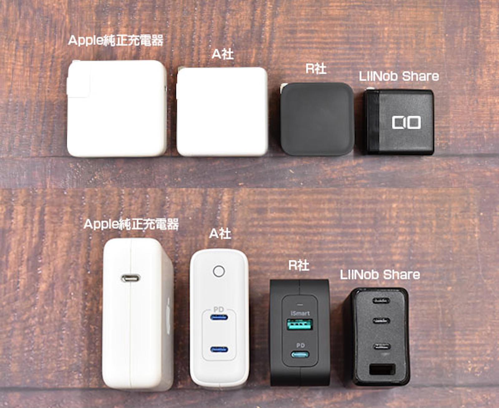 LilNob Share GaN 65W charger 4