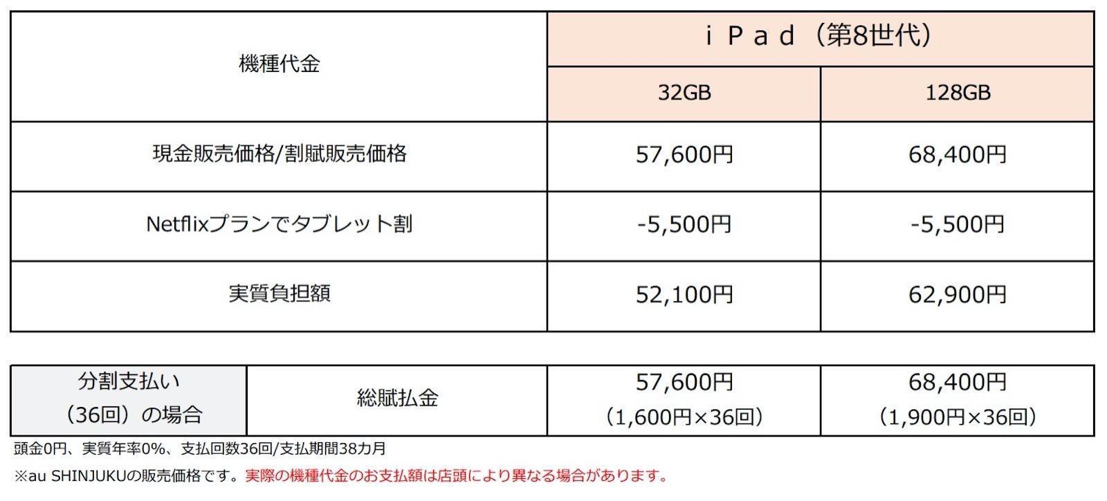 au-ipad-8-pricing.jpg