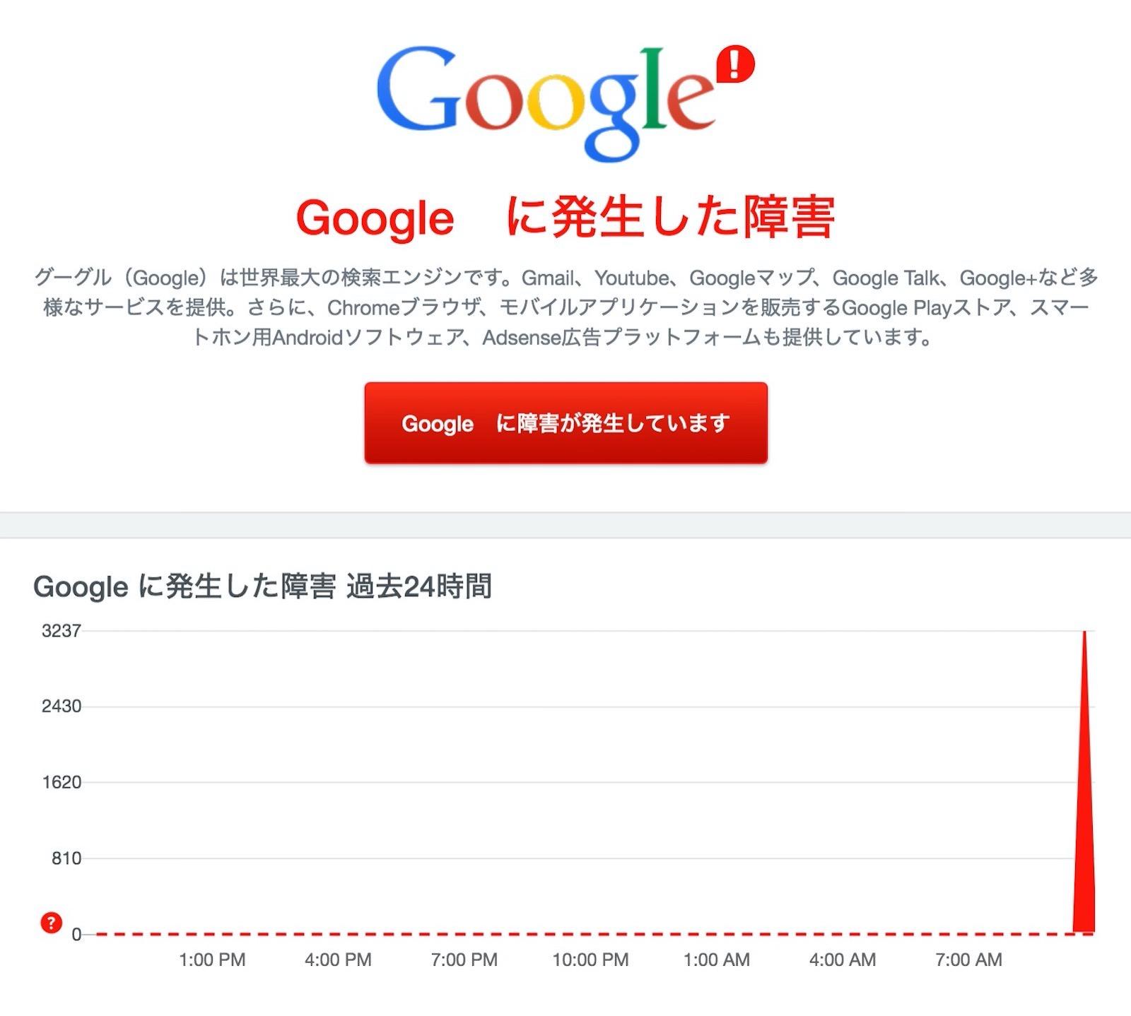 Down detector google