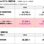 softbank-pricing-for-ipad-and-watch.jpg