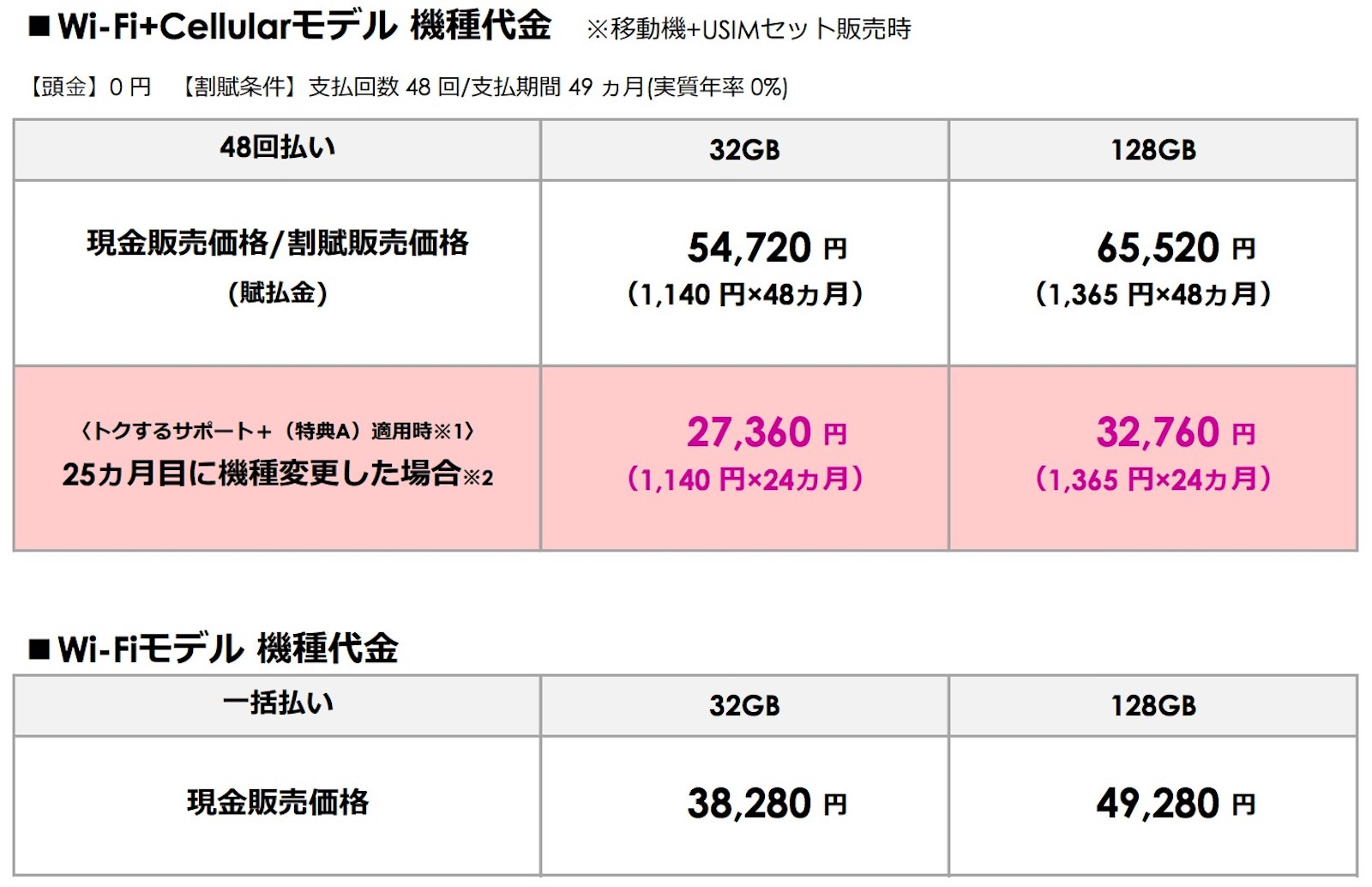 Softbank pricing for ipad and watch
