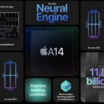 AppleEvent-Oct2020-iPhone12-870.jpg