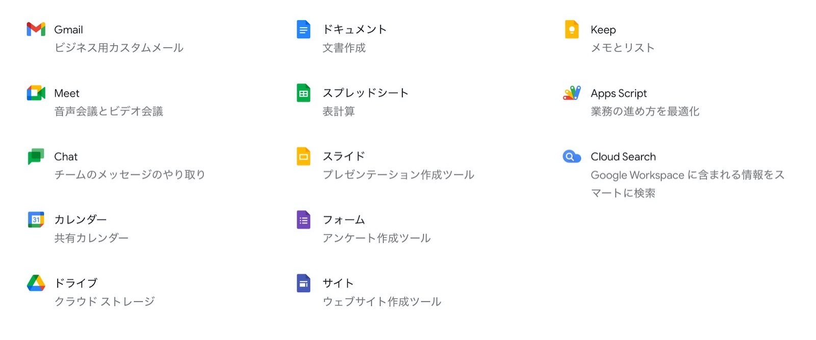 Google Workspace included applications